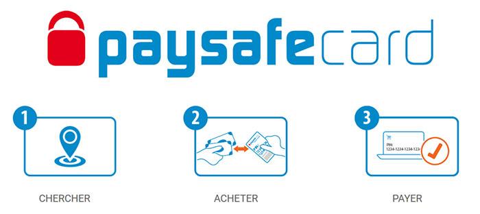 PaysafeCard - Arnaques ert Piratages by LeNetExpert vous informe